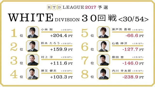 RTDリーグ2017_WHITE_第6節31-32回戦_1_R