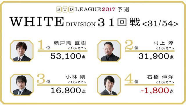 RTDリーグ2017_WHITE_第6節31-32回戦_7_R
