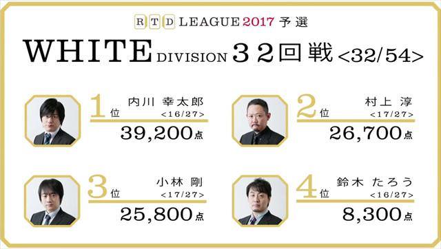 RTDリーグ2017_WHITE_第6節31-32回戦_9_R