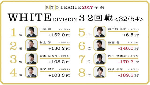 RTDリーグ2017_WHITE_第6節31-32回戦_10_R