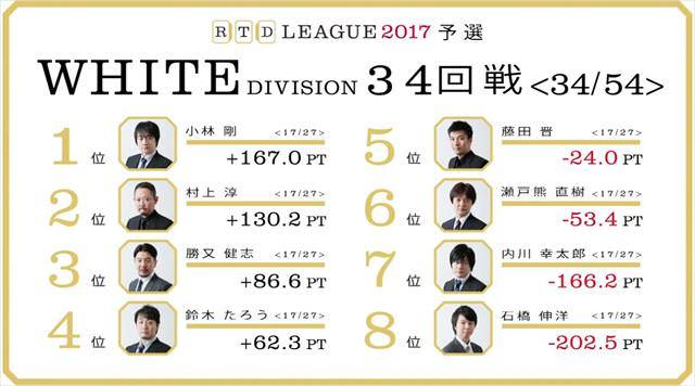 RTDリーグ2017_WHITE_第6節33-34回戦_19_R