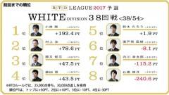 aRTDリーグ2017_WHITE_第7節39-40回戦_1