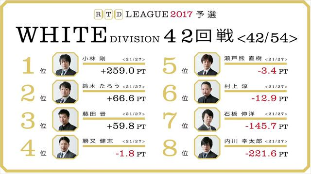 RTDリーグ2017_WHITE_第7節41-42回戦_17_R