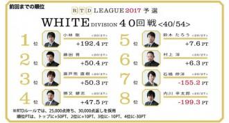小林のジャブとたろうのストレート! RTDリーグ2017 WHITE DIVISION 第7節 41、42回戦レポート