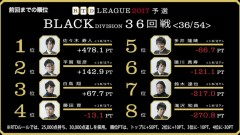 aRTDリーグ2017_BLACK_第7節37-38回戦_1