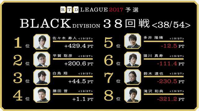 RTDリーグ2017_BLACK_第7節37-38回戦_18_R