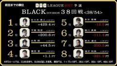 aRTDリーグ2017_BLACK_第7節39-40回戦_1