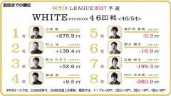 aRTDリーグ2017_WHITE_第8節47-48回戦_1