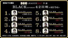 aRTDリーグ2017_BLACK_第8節43-44回戦_1