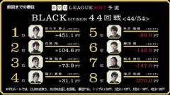 aRTDリーグ2017_BLACK_第8節45-46回戦_1