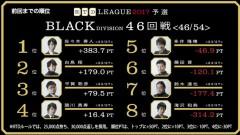 aRTDリーグ2017_BLACK_第8節47-48回戦_1