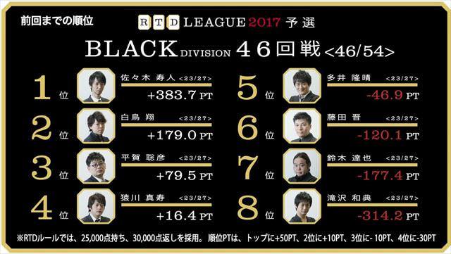 RTDリーグ2017_BLACK_第8節47-48回戦_1_R