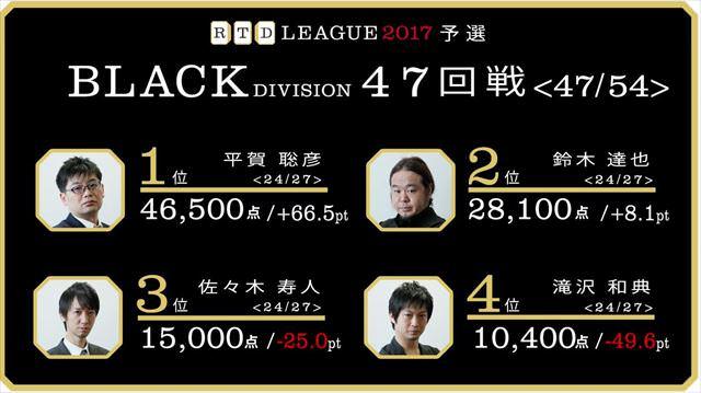 RTDリーグ2017_BLACK_第8節47-48回戦_10_R