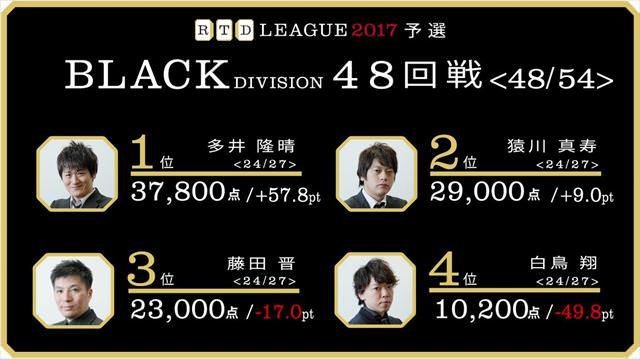 RTDリーグ2017_BLACK_第8節47-48回戦_18_R