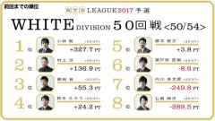 aRTDリーグ2017_WHITE_第9節51-52回戦_1