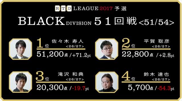 RTDリーグ2017_BLACK_第9節51-52回戦_7_R