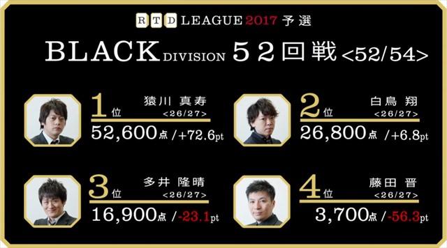 RTDリーグ2017_BLACK_第9節51-52回戦_20_R