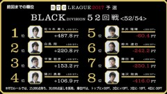 aRTDリーグ2017_BLACK_第9節53-54回戦_1