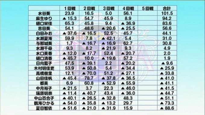 SnapCrab_NoName_2017-5-12_21-21-6_No-00